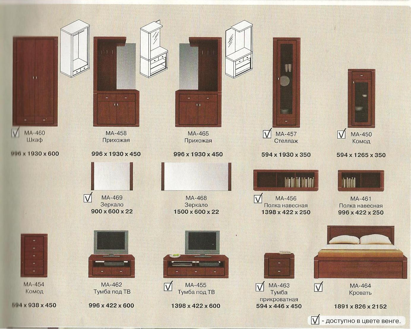 российские стенки и модульные системы:
