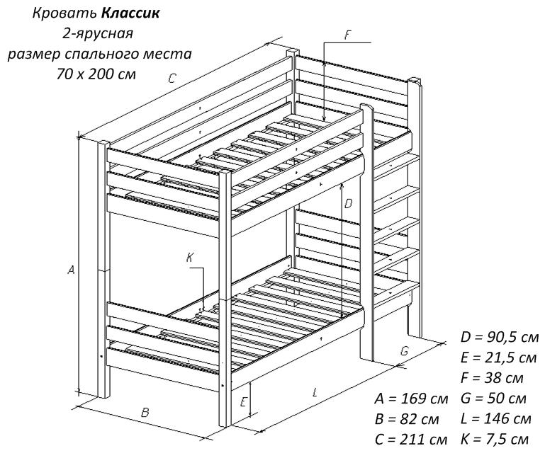 Размеры двухъярусная кровать
